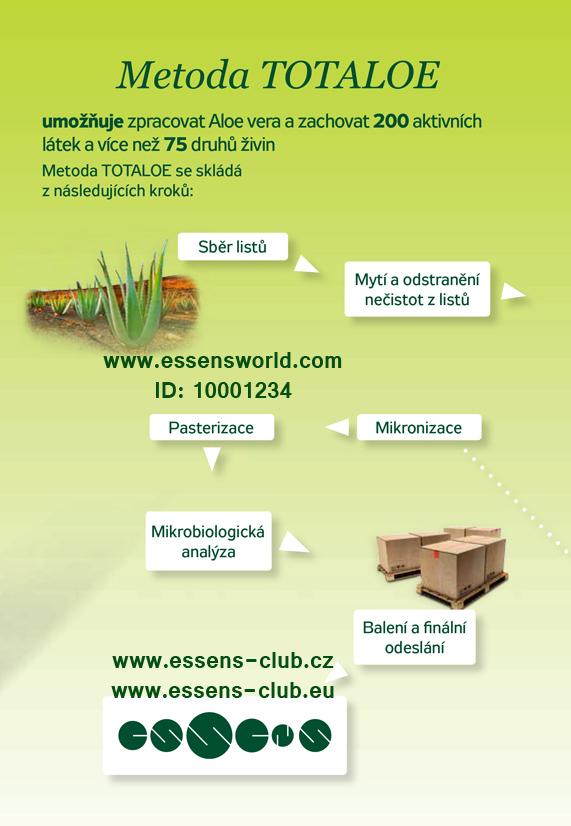 Aloe vera_gel na piti-4 -ID-10001234